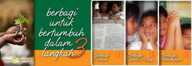 Komunitas KawanTumbuh – kawantumbuh.com