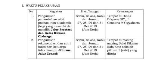 Juknis_Perubahan_PPDB_online_2019_SMA-SMK_DIY_dan_Lampiran_01
